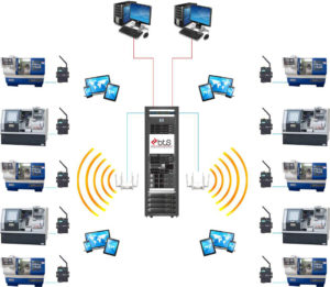 Moxa WIreless DNC Setup
