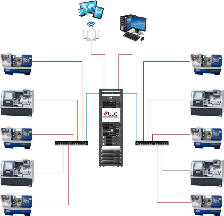 Comtrol-Hub-Setup