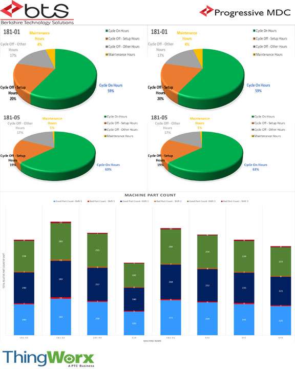 Sample OEE Report 2